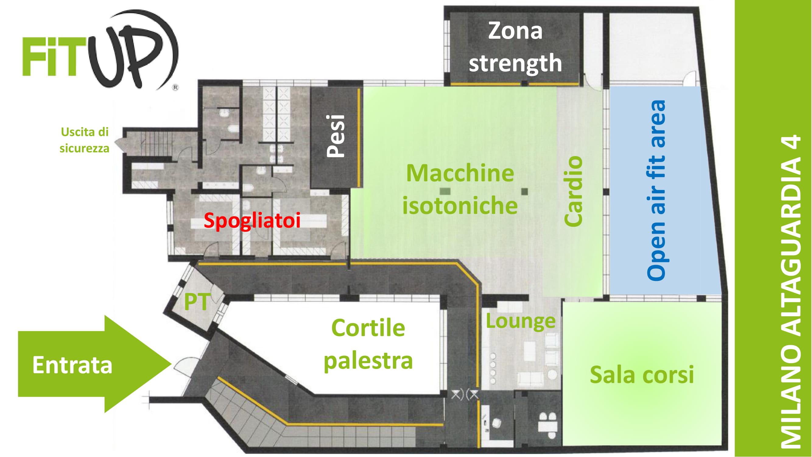 Progetto Altaguardia
